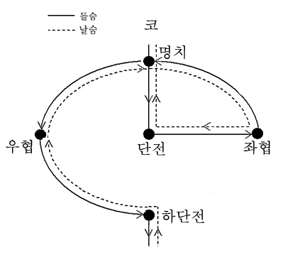 sojucheon1.jpg